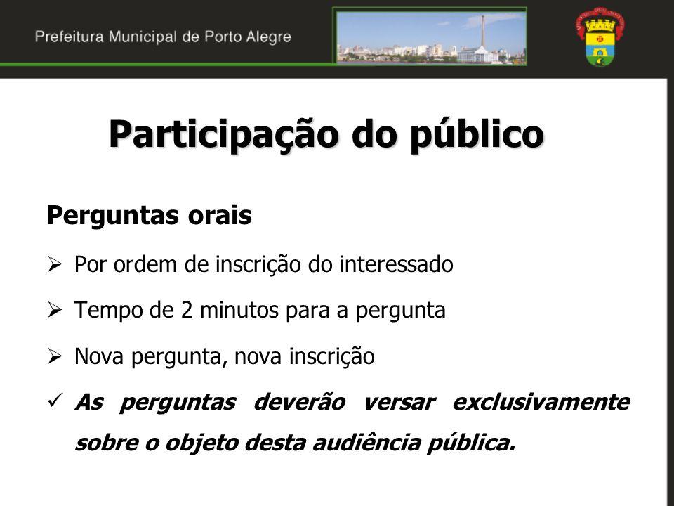 Participação do público