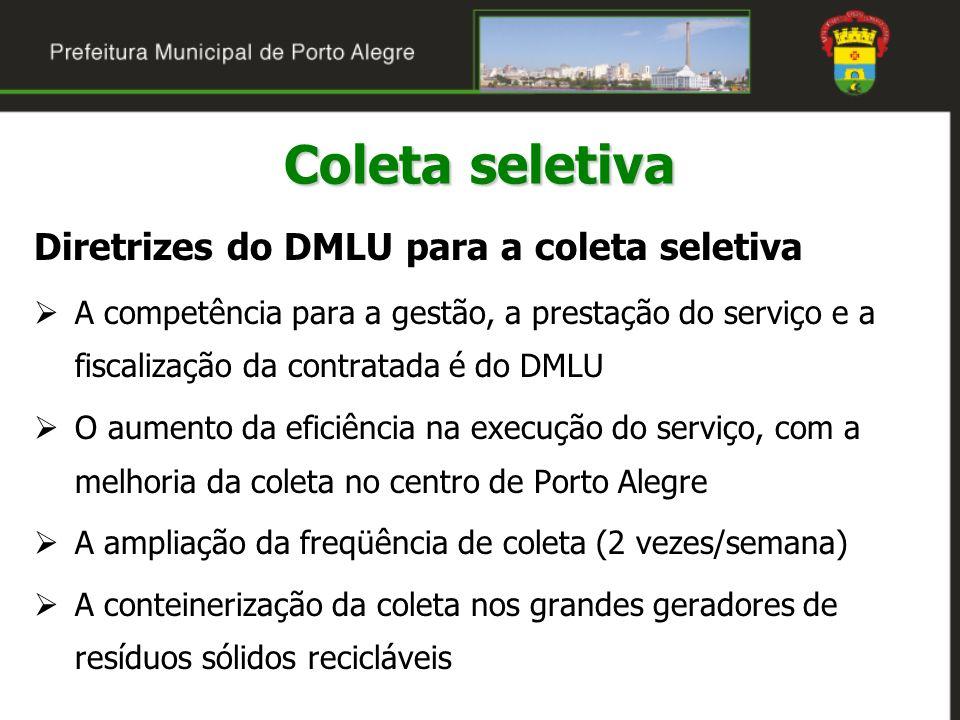 Coleta seletiva Diretrizes do DMLU para a coleta seletiva
