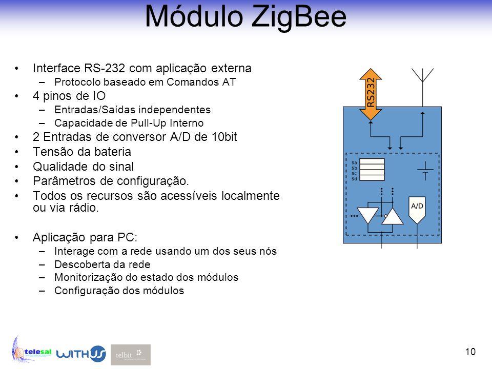 Módulo ZigBee Interface RS-232 com aplicação externa 4 pinos de IO