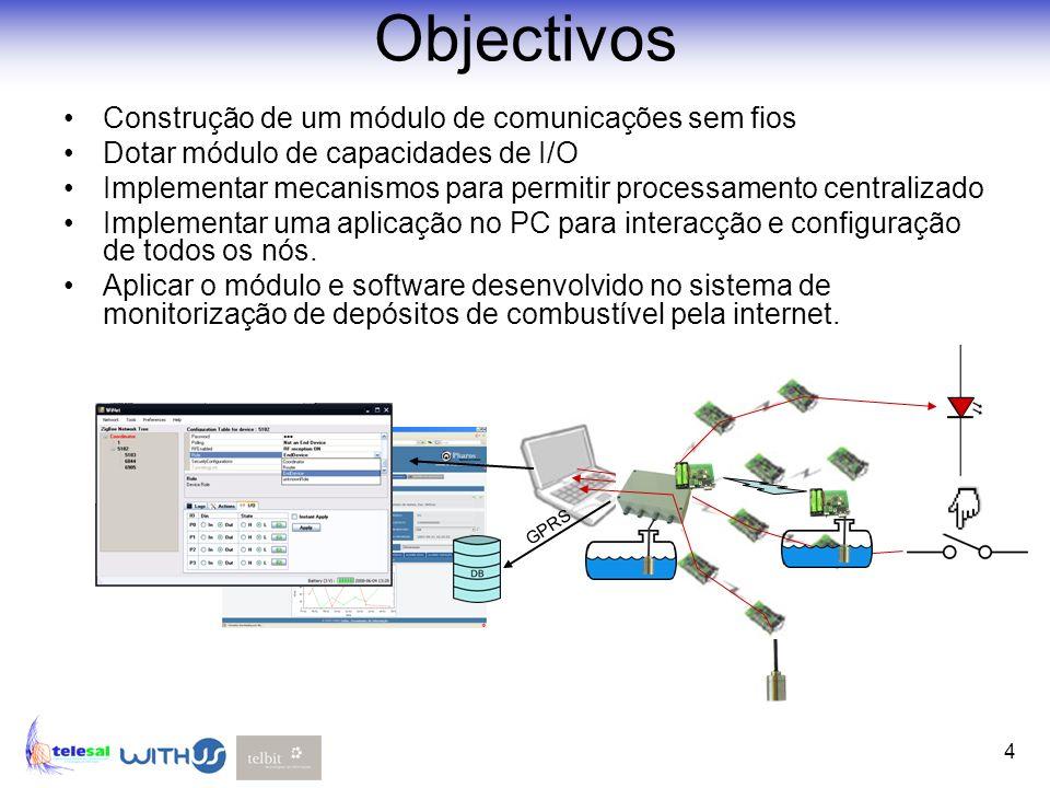 Objectivos Construção de um módulo de comunicações sem fios