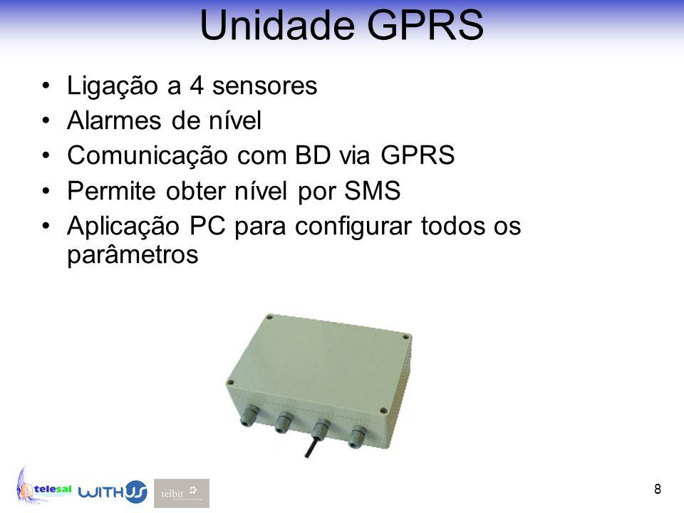 Unidade GPRS Ligação a 4 sensores Alarmes de nível