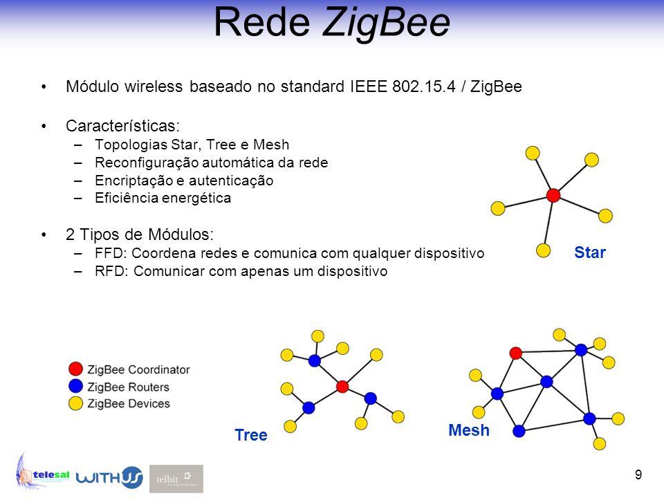 Rede ZigBee Módulo wireless baseado no standard IEEE 802.15.4 / ZigBee