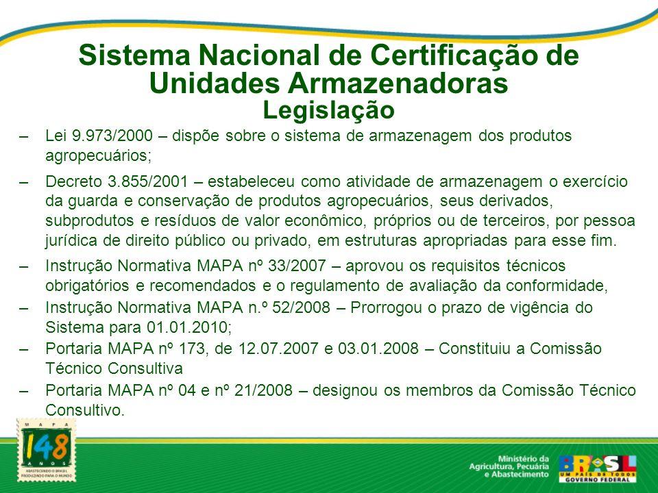 Sistema Nacional de Certificação de Unidades Armazenadoras Legislação