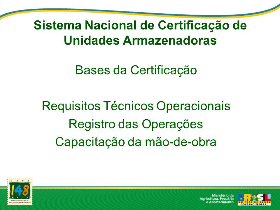 Sistema Nacional de Certificação de Unidades Armazenadoras
