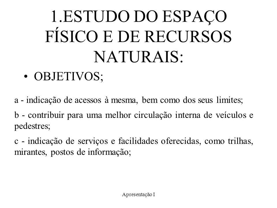 1.ESTUDO DO ESPAÇO FÍSICO E DE RECURSOS NATURAIS: