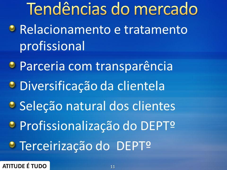 Tendências do mercado Relacionamento e tratamento profissional