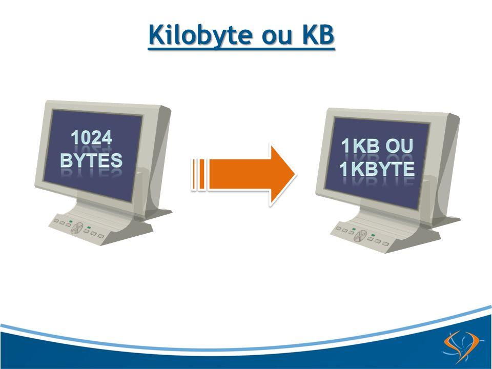Kilobyte ou KB