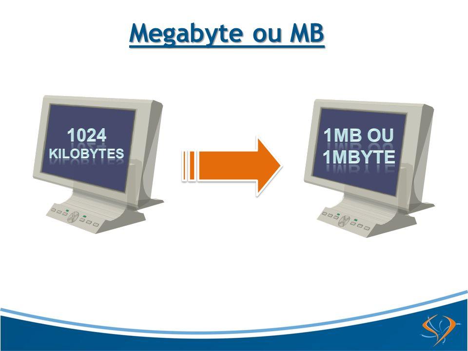 Megabyte ou MB