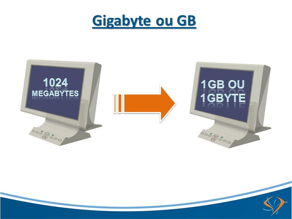 Gigabyte ou GB