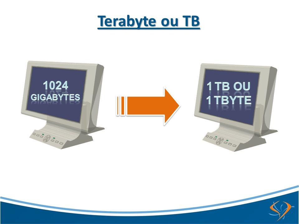 Terabyte ou TB