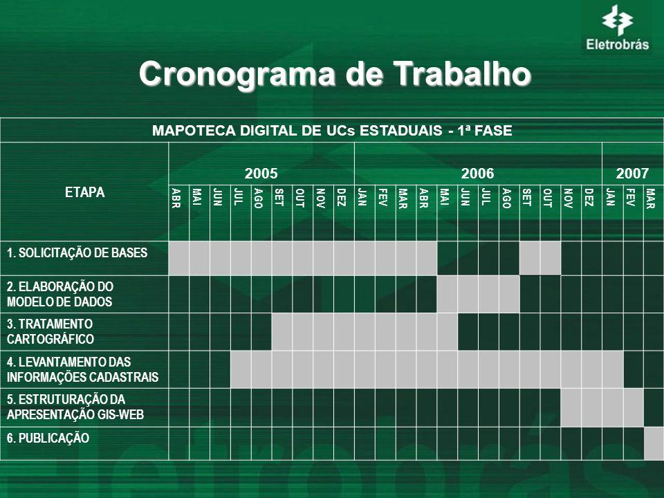 Cronograma de Trabalho MAPOTECA DIGITAL DE UCs ESTADUAIS - 1ª FASE