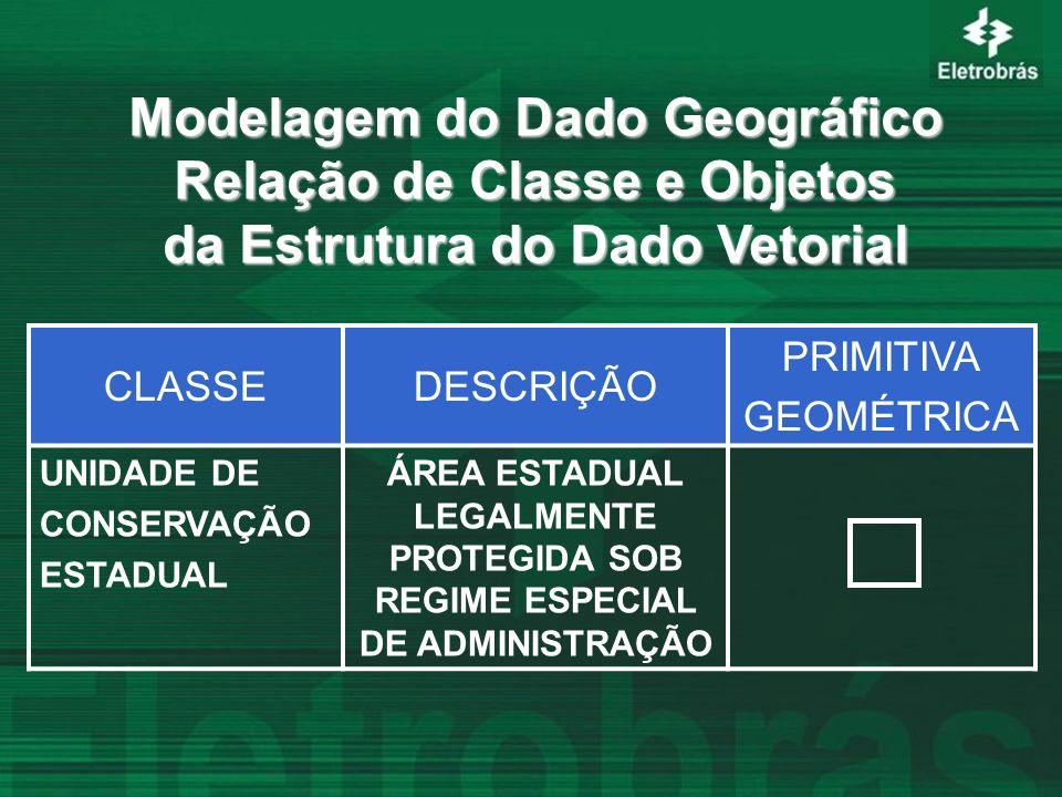 Modelagem do Dado Geográfico Relação de Classe e Objetos