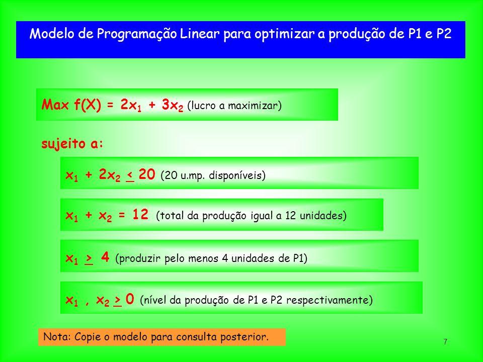 Modelo de Programação Linear para optimizar a produção de P1 e P2