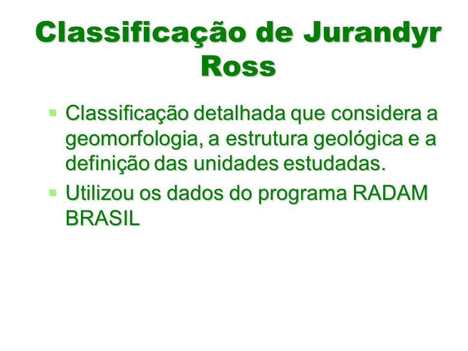 Classificação de Jurandyr Ross