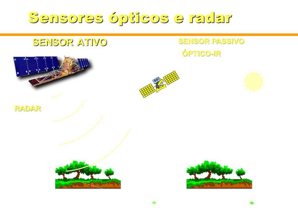Sensores ópticos e radar