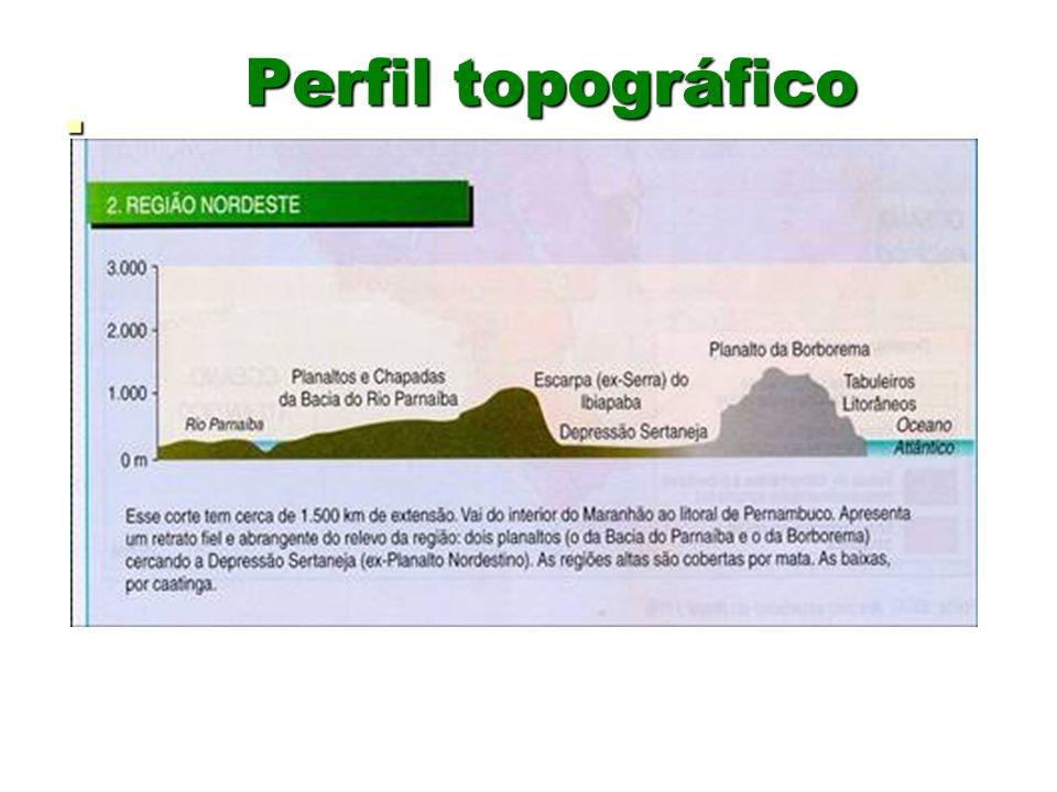 Perfil topográfico .