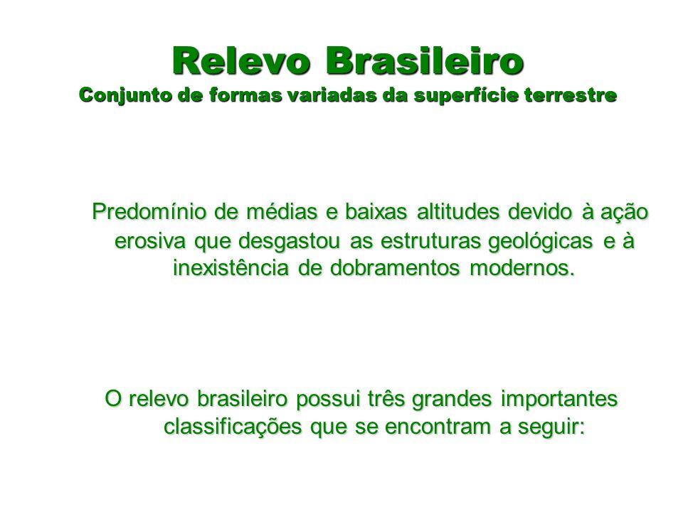 Relevo Brasileiro Conjunto de formas variadas da superfície terrestre