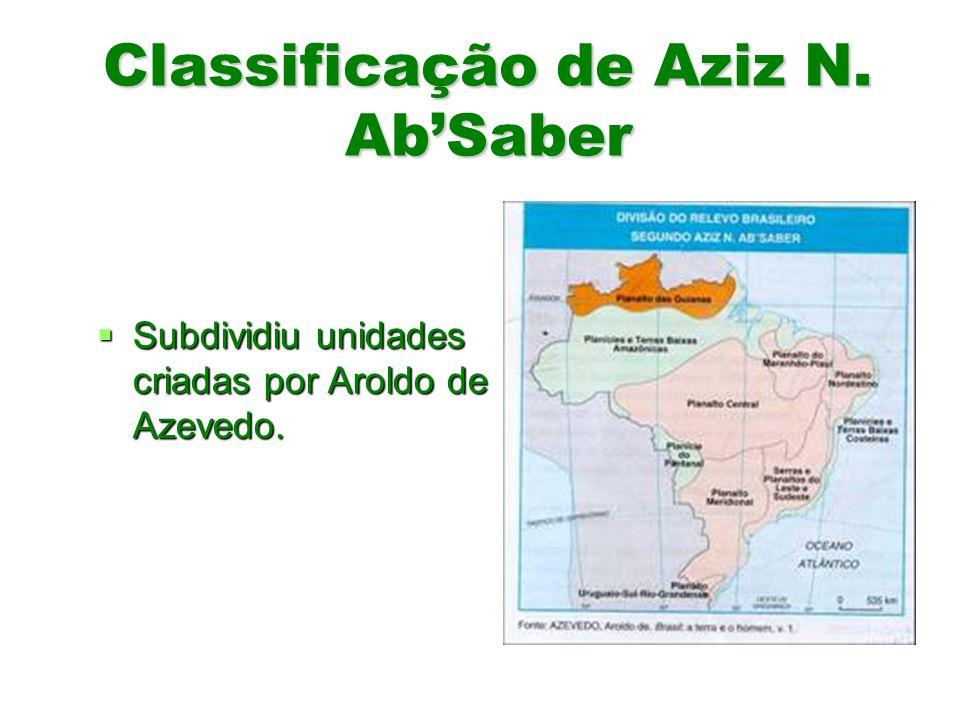 Classificação de Aziz N. Ab'Saber