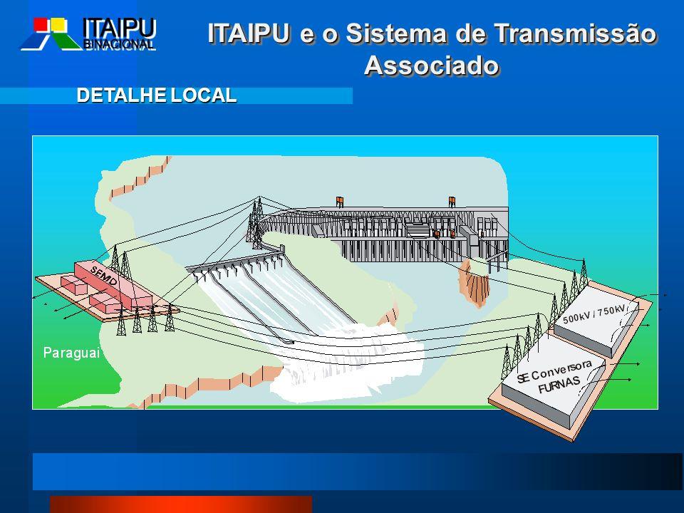 ITAIPU e o Sistema de Transmissão Associado