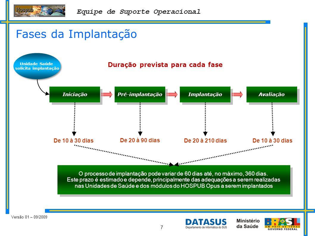 Unidade Saúde solicita implantação Duração prevista para cada fase