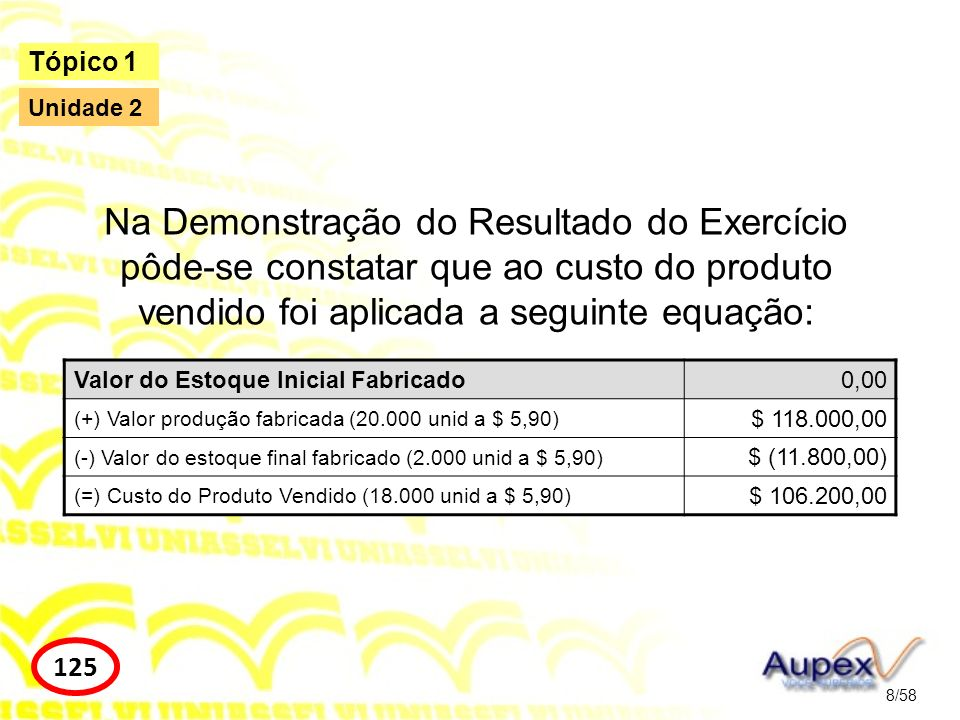 Tópico 1 Unidade 2. Na Demonstração do Resultado do Exercício pôde-se constatar que ao custo do produto vendido foi aplicada a seguinte equação: