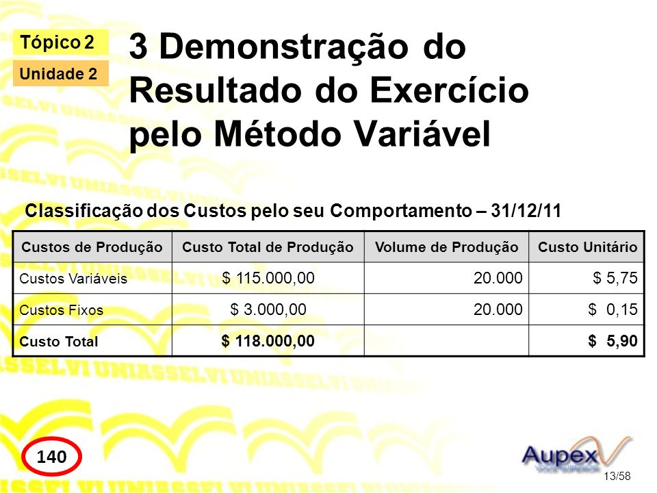 3 Demonstração do Resultado do Exercício pelo Método Variável