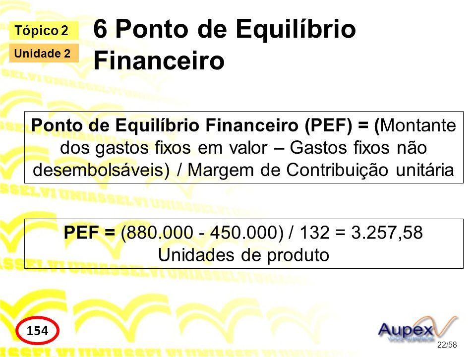 6 Ponto de Equilíbrio Financeiro