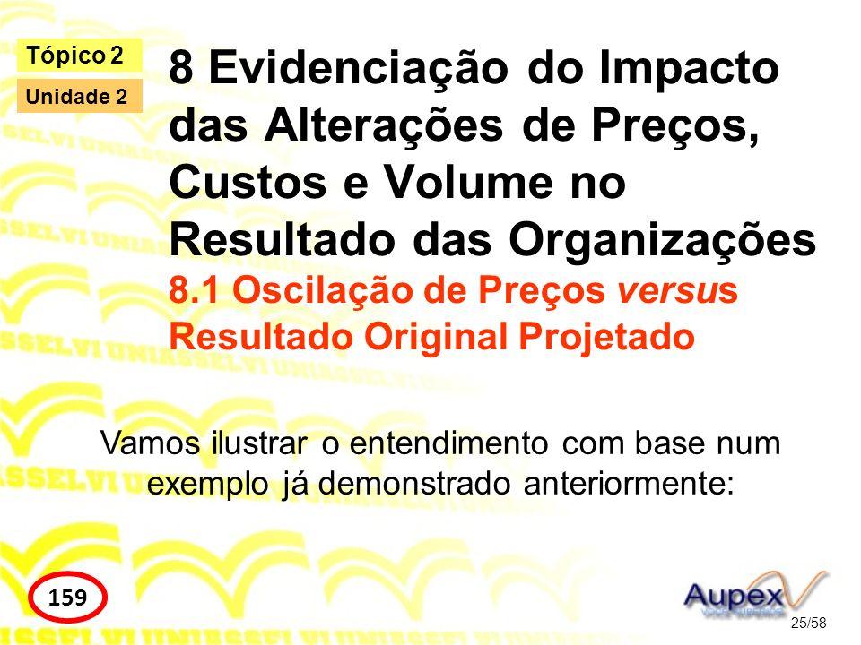 8 Evidenciação do Impacto das Alterações de Preços, Custos e Volume no Resultado das Organizações 8.1 Oscilação de Preços versus Resultado Original Projetado