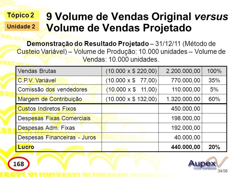 9 Volume de Vendas Original versus Volume de Vendas Projetado