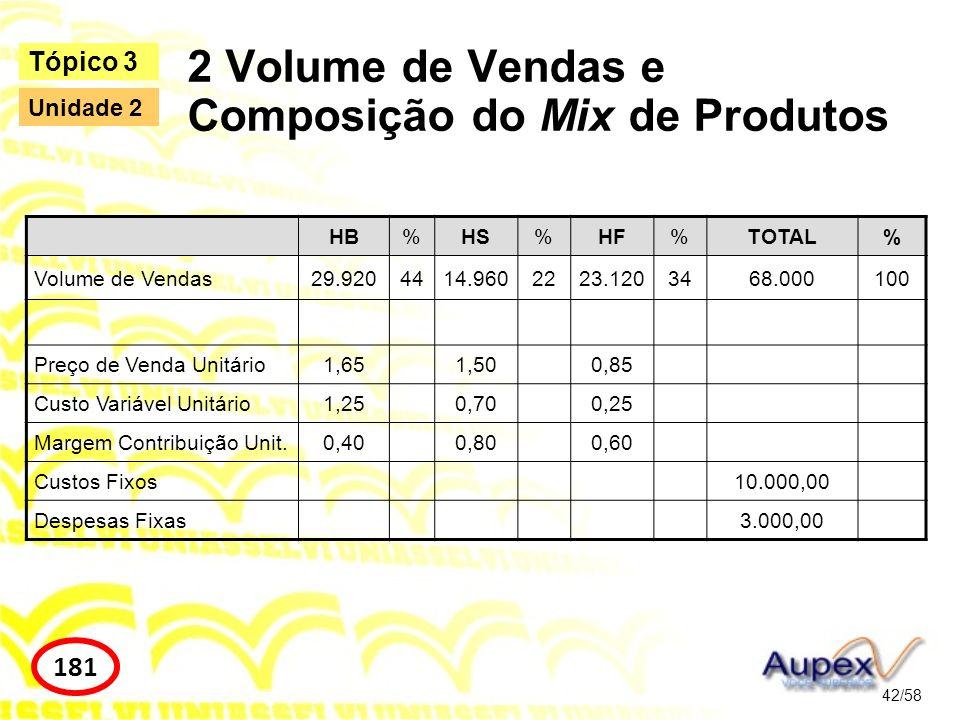 2 Volume de Vendas e Composição do Mix de Produtos