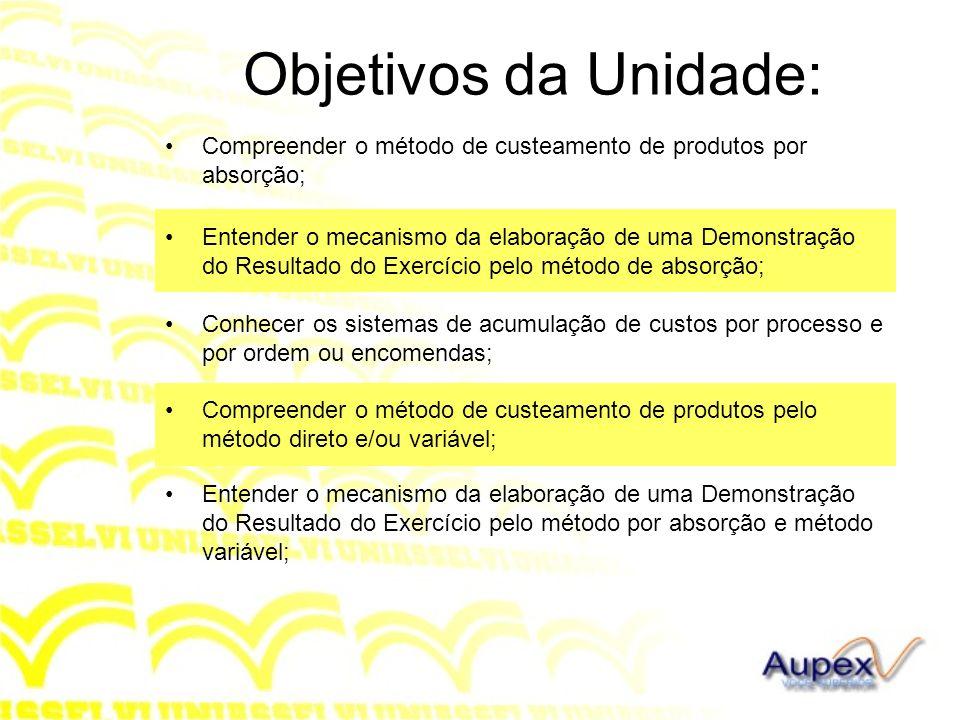 Objetivos da Unidade: Compreender o método de custeamento de produtos por absorção;