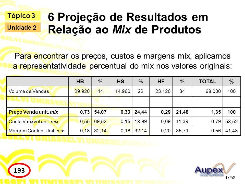 6 Projeção de Resultados em Relação ao Mix de Produtos