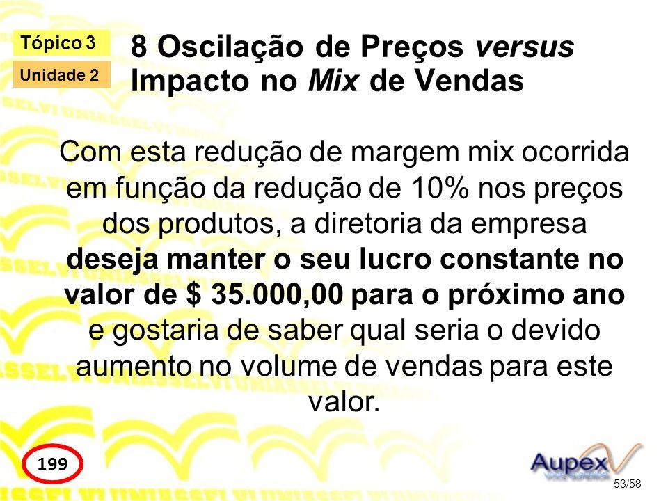 8 Oscilação de Preços versus Impacto no Mix de Vendas