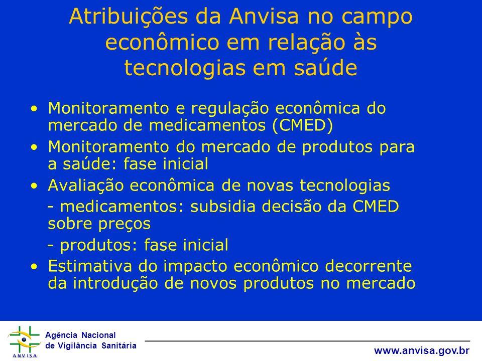 Atribuições da Anvisa no campo econômico em relação às tecnologias em saúde