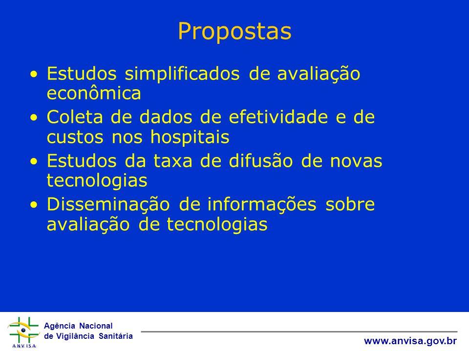 Propostas Estudos simplificados de avaliação econômica