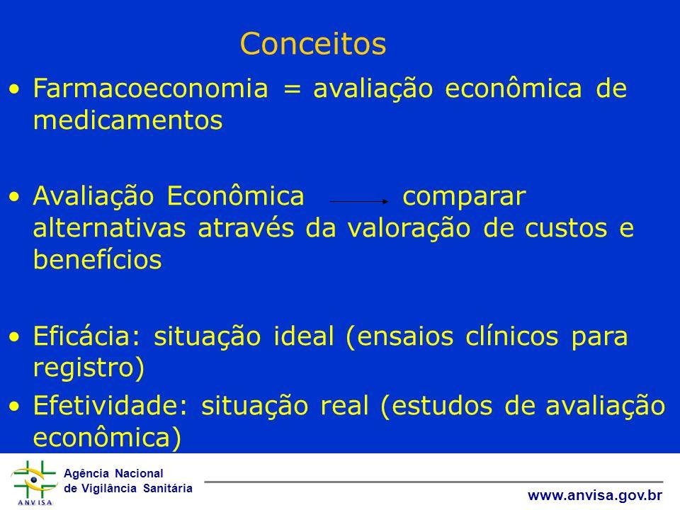 Conceitos Farmacoeconomia = avaliação econômica de medicamentos