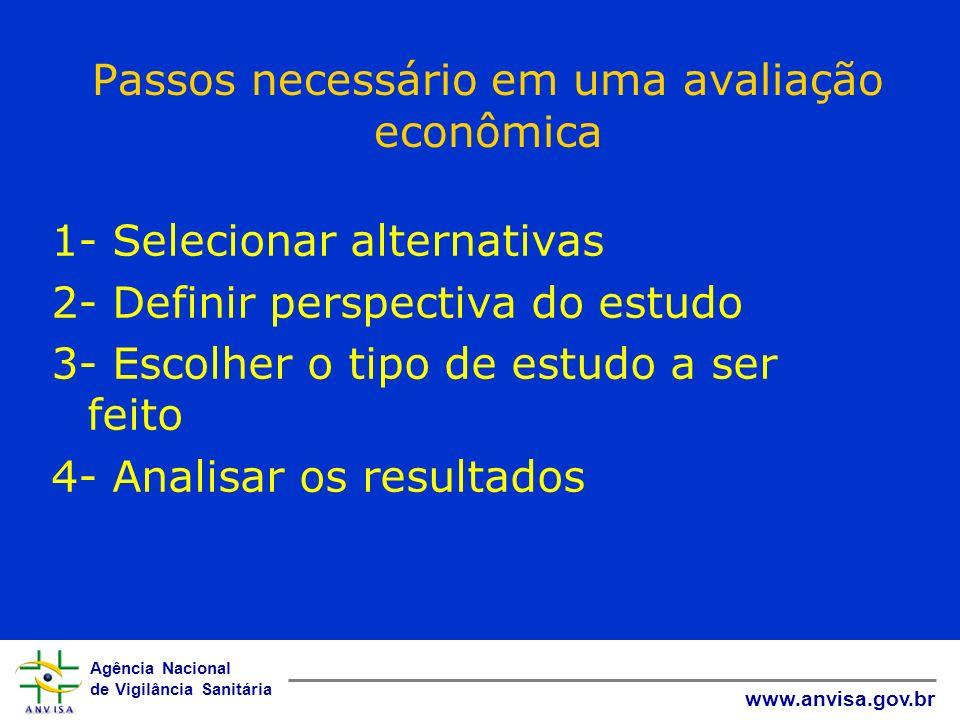 Passos necessário em uma avaliação econômica