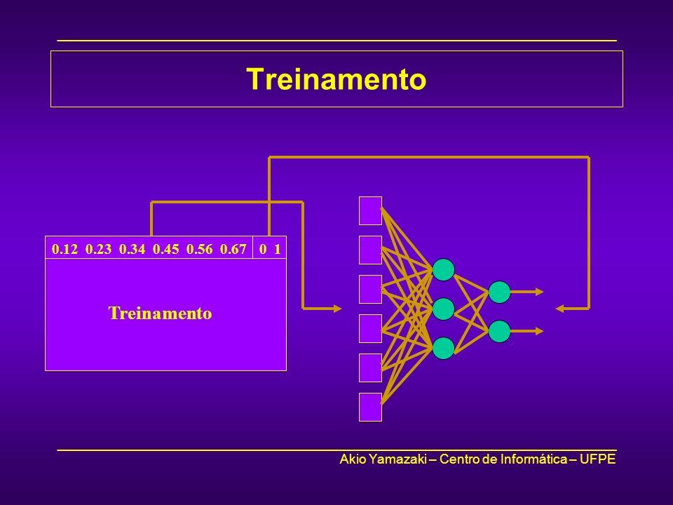 Treinamento 0.12 0.23 0.34 0.45 0.56 0.67 0 1 Treinamento