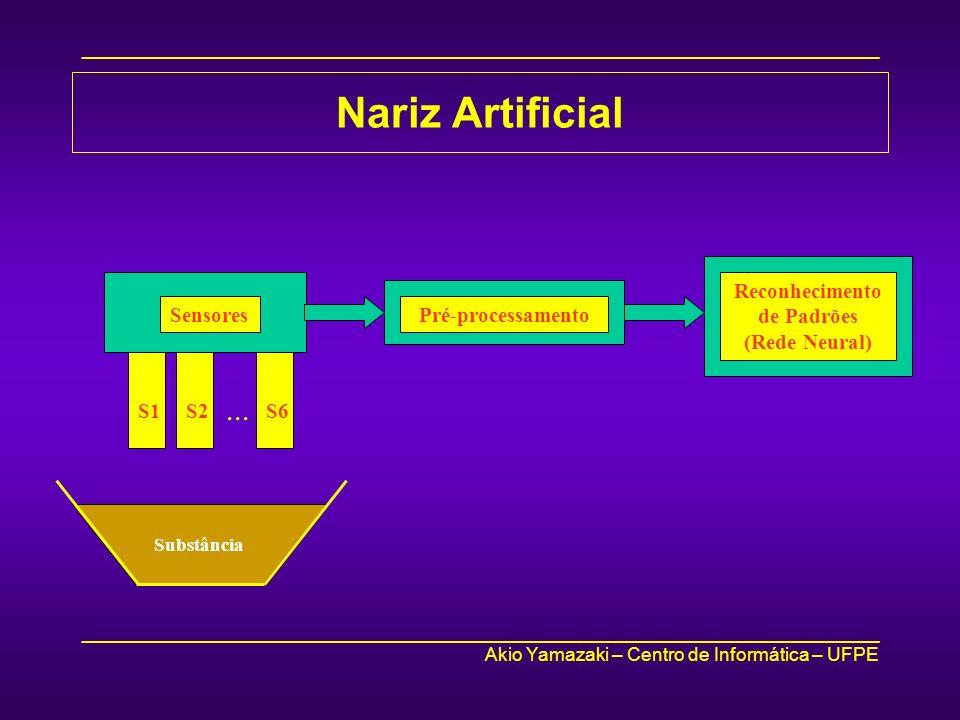 Reconhecimento de Padrões (Rede Neural)