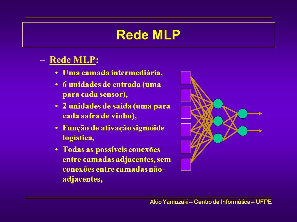 Rede MLP Rede MLP: Uma camada intermediária,