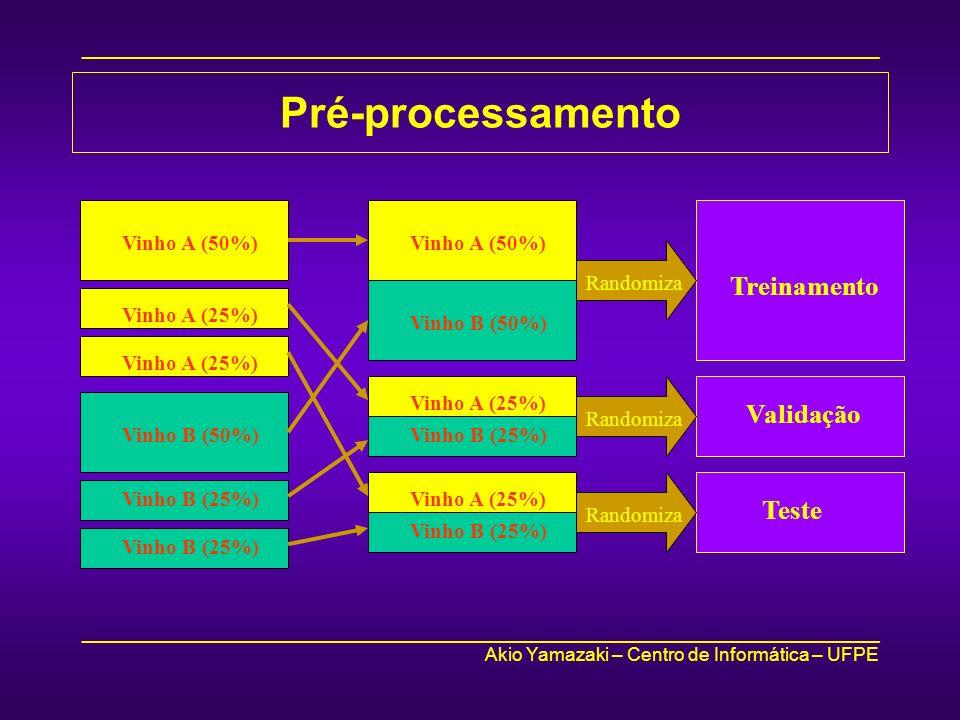 Pré-processamento Treinamento Validação Teste Vinho A (50%)