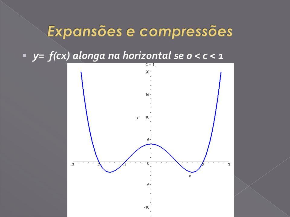 Expansões e compressões