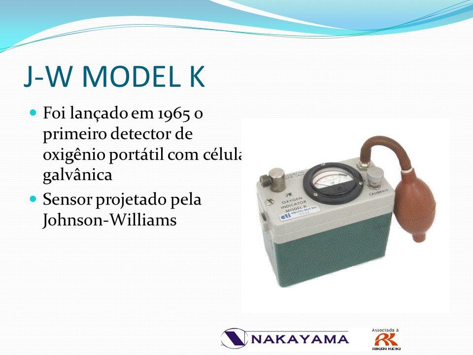J-W MODEL K Foi lançado em 1965 o primeiro detector de oxigênio portátil com célula galvânica.