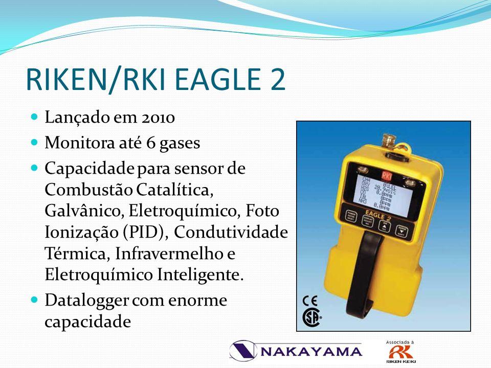 RIKEN/RKI EAGLE 2 Lançado em 2010 Monitora até 6 gases