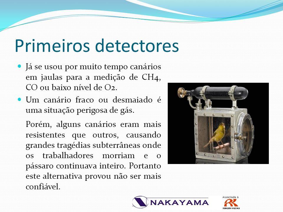 Primeiros detectores Já se usou por muito tempo canários em jaulas para a medição de CH4, CO ou baixo nível de O2.