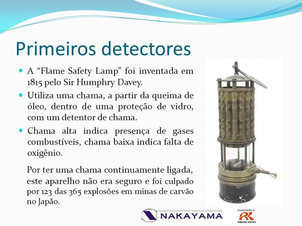 Primeiros detectores A Flame Safety Lamp foi inventada em 1815 pelo Sir Humphry Davey.