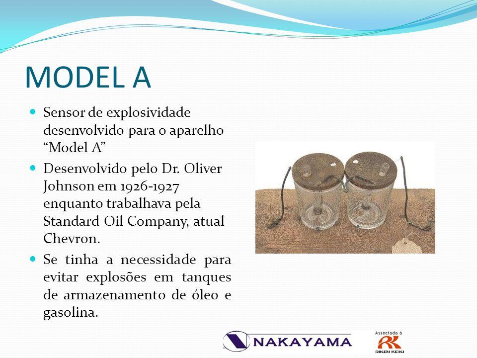 MODEL A Sensor de explosividade desenvolvido para o aparelho Model A