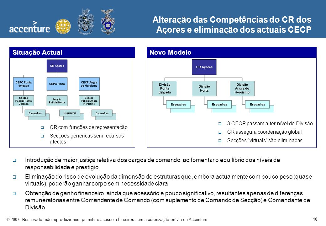 Alteração das Competências do CR dos Açores e eliminação dos actuais CECP