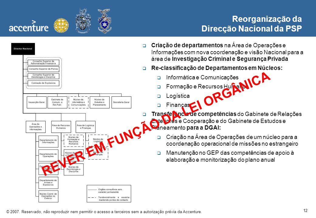 Reorganização da Direcção Nacional da PSP