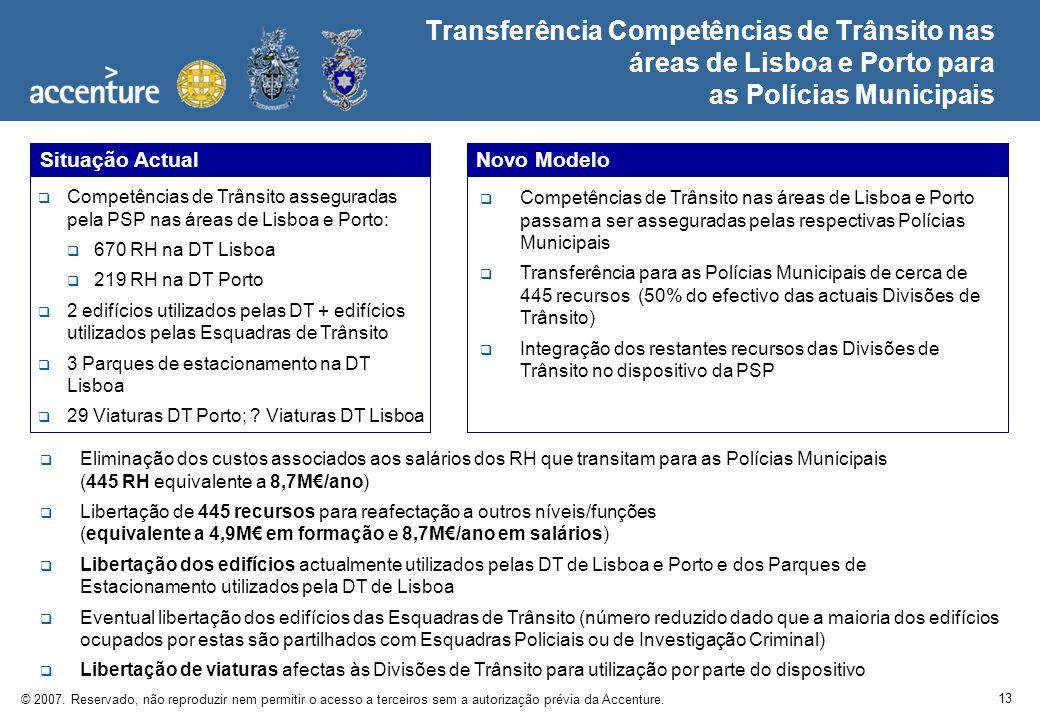 Transferência Competências de Trânsito nas áreas de Lisboa e Porto para as Polícias Municipais